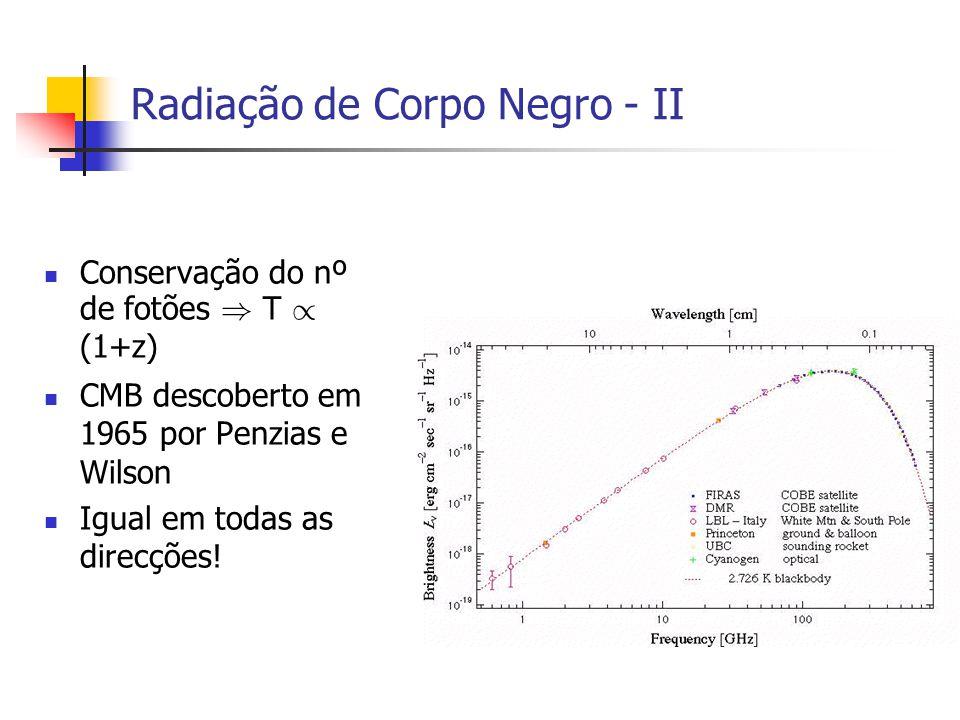 Radiação de Corpo Negro - II