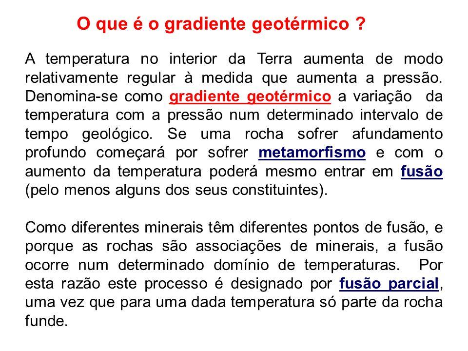 O que é o gradiente geotérmico