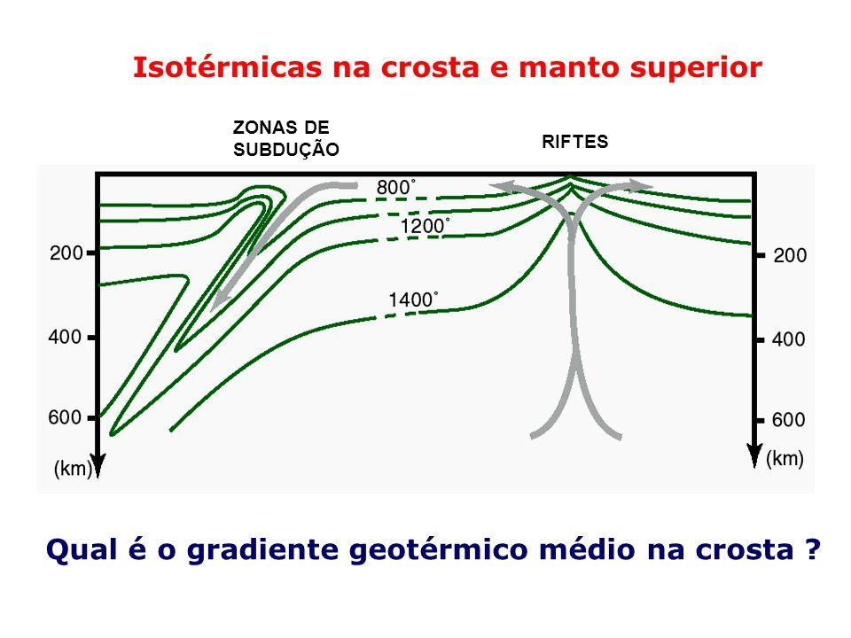 Isotérmicas na crosta e manto superior