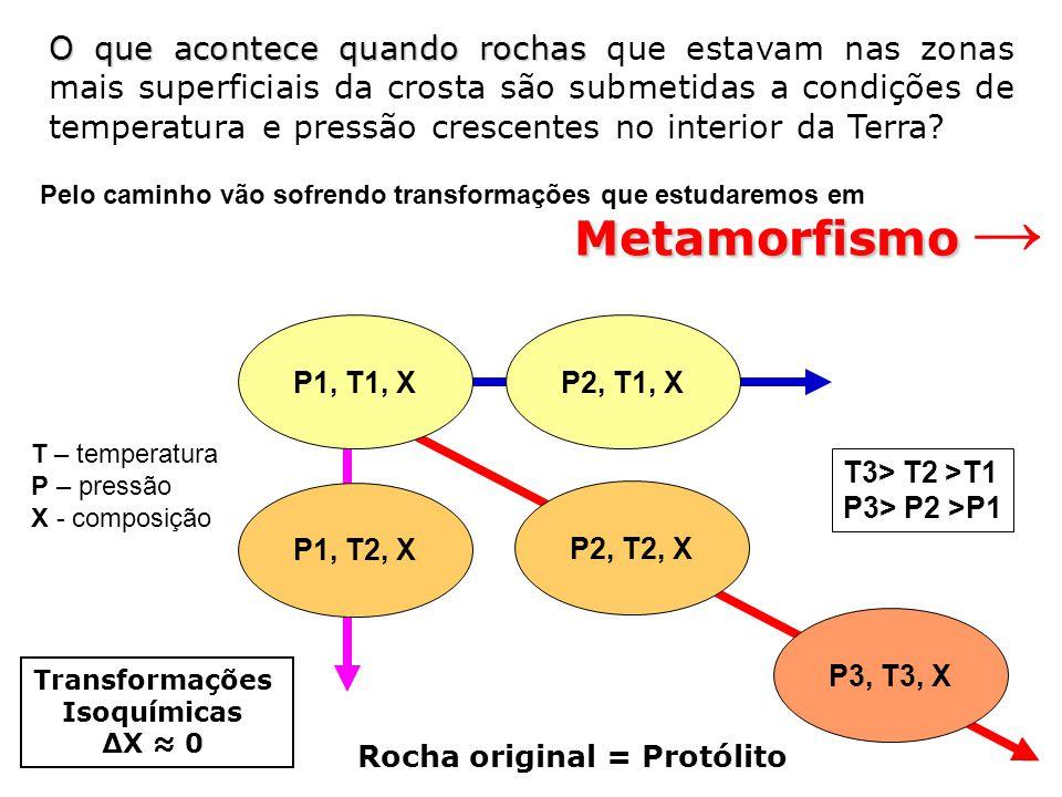 Rocha original = Protólito
