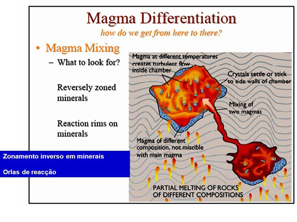 Zonamento inverso em minerais