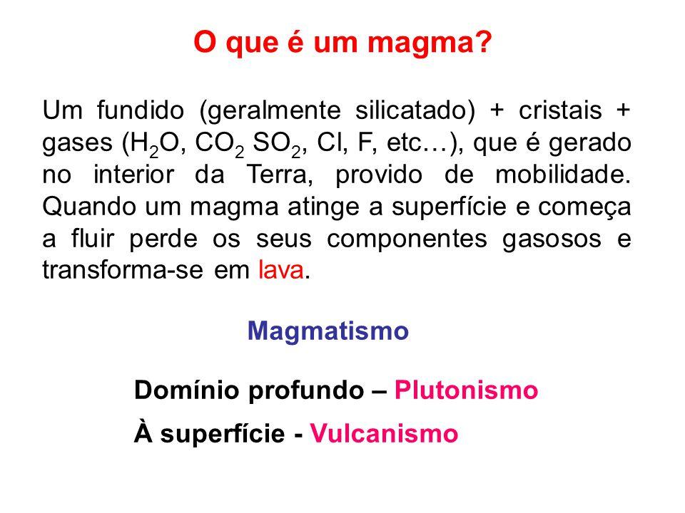 O que é um magma
