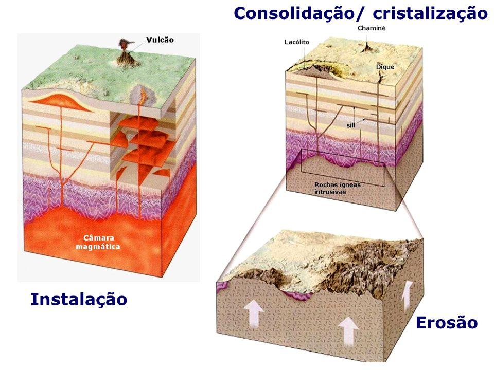 Consolidação/ cristalização