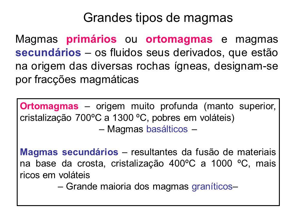 – Grande maioria dos magmas graníticos–