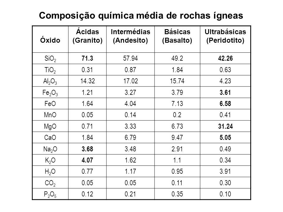 Composição química média de rochas ígneas