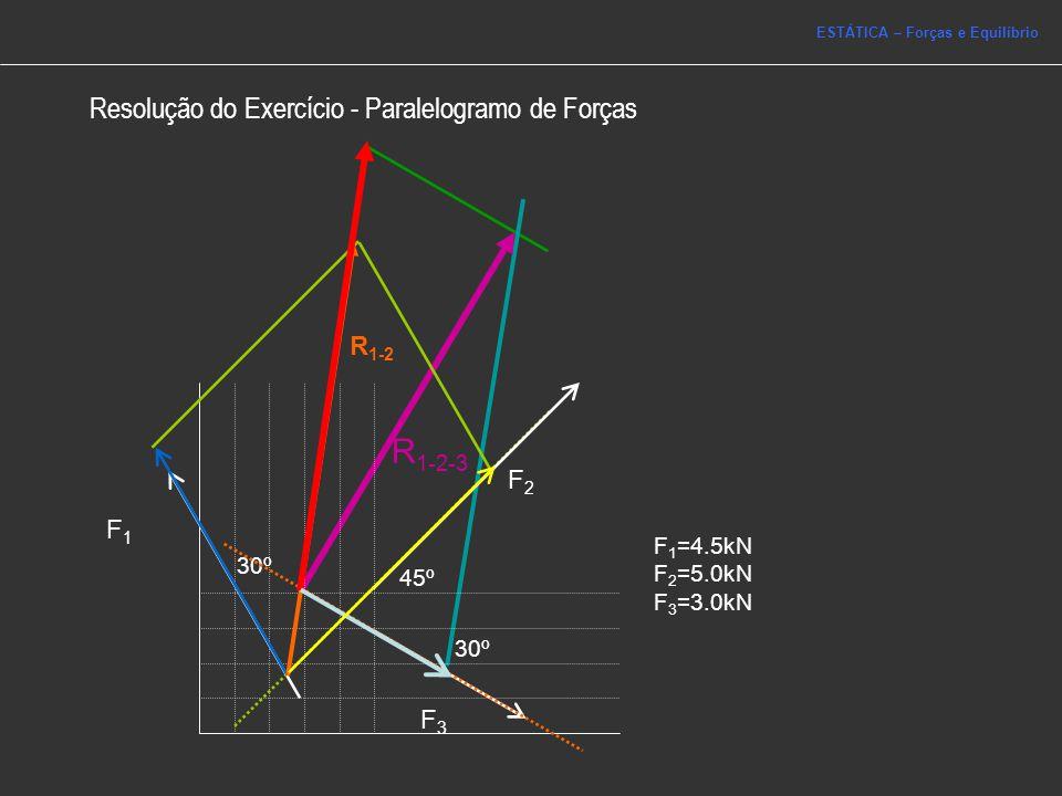 R1-2-3 Resolução do Exercício - Paralelogramo de Forças R1-2 F2 F1 F3