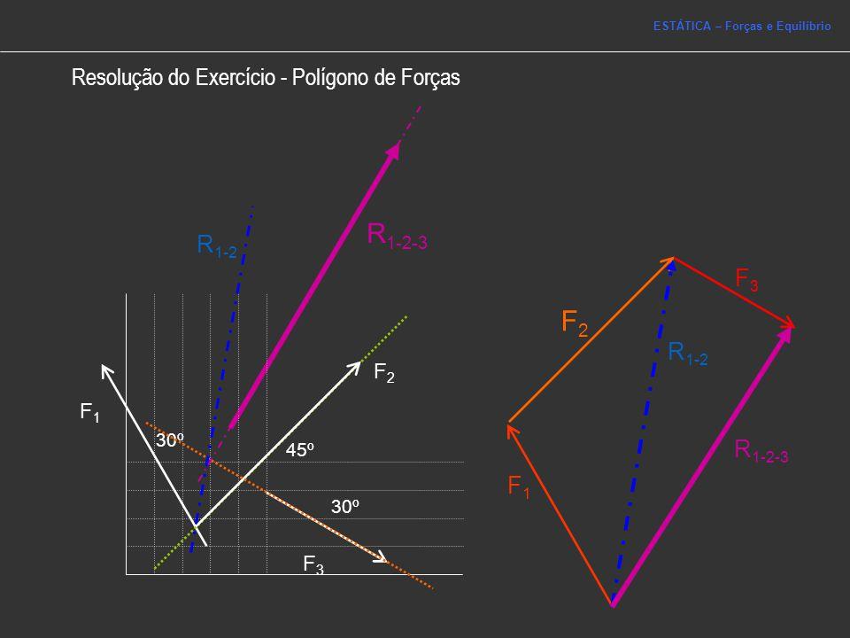 F2 R1-2-3 Resolução do Exercício - Polígono de Forças R1-2 F3 R1-2