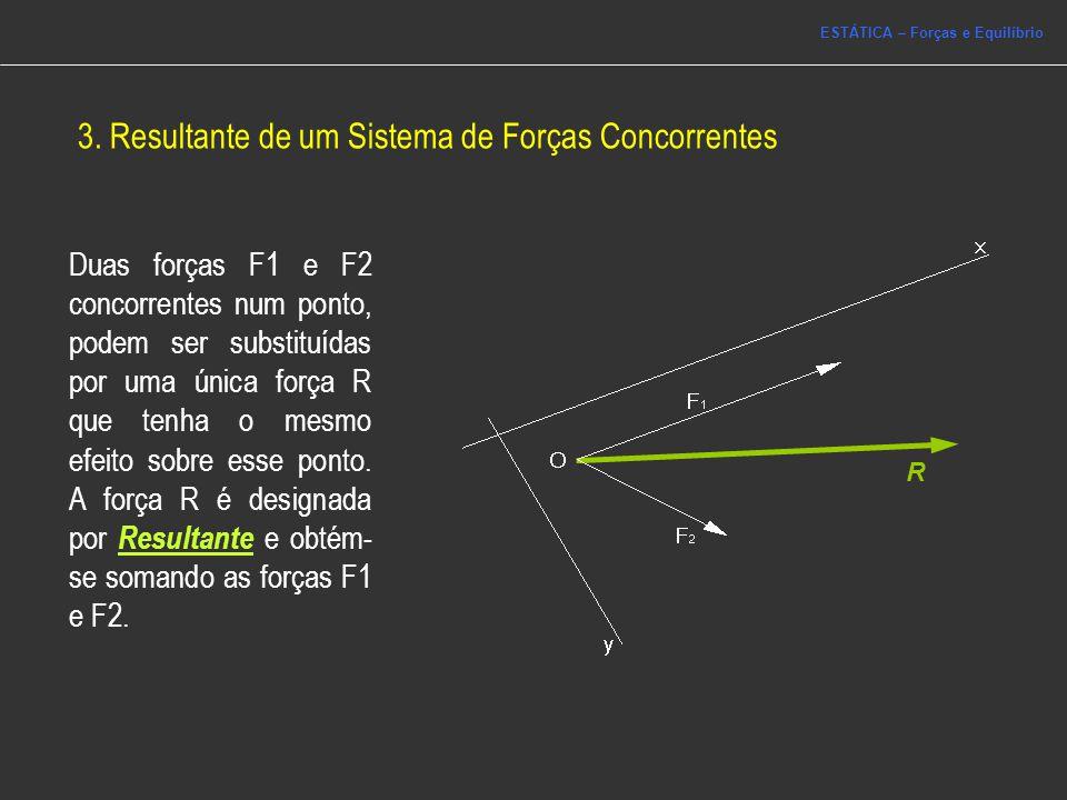 3. Resultante de um Sistema de Forças Concorrentes