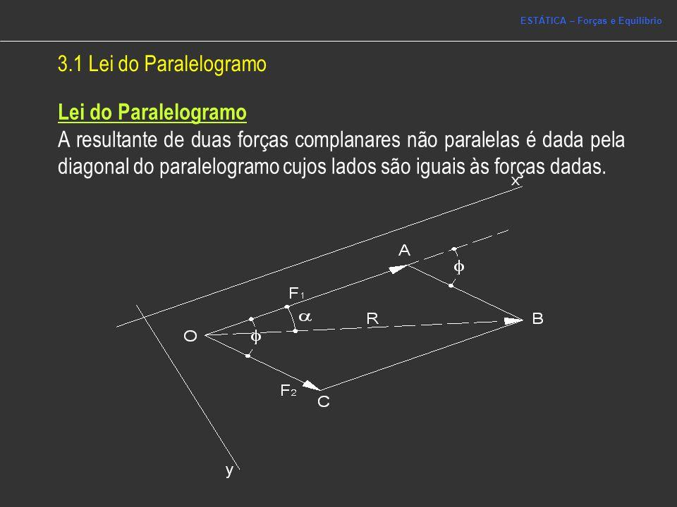 3.1 Lei do Paralelogramo Lei do Paralelogramo