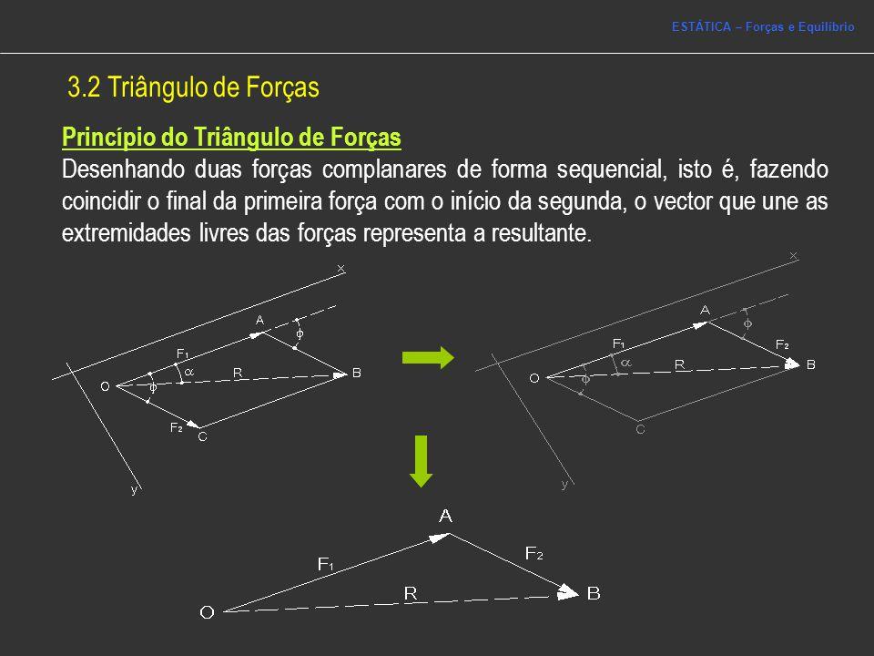 3.2 Triângulo de Forças Princípio do Triângulo de Forças
