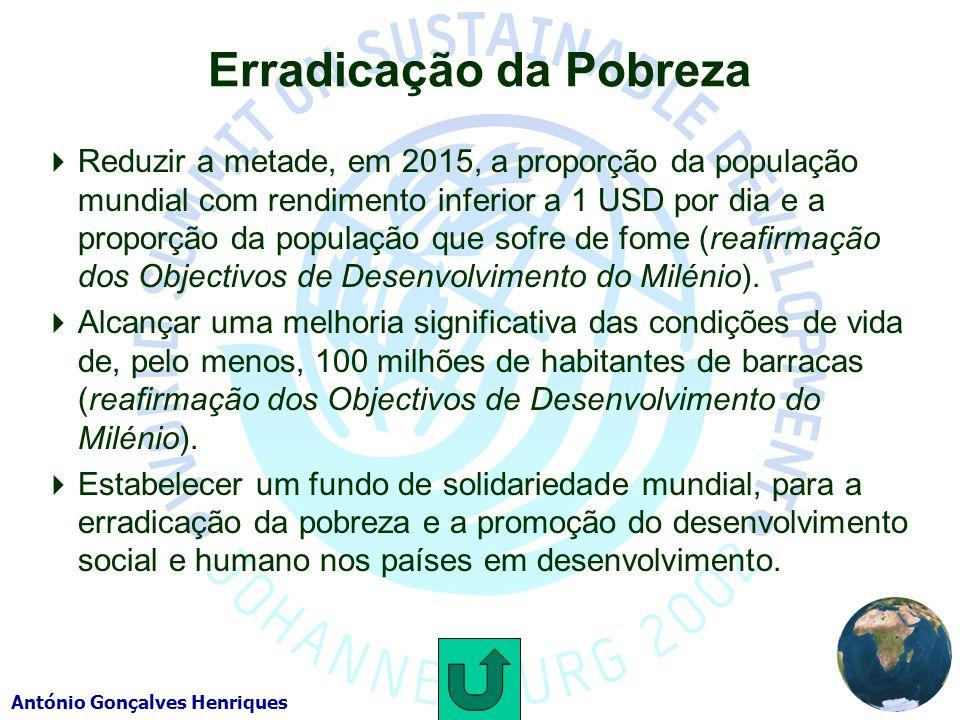 Erradicação da Pobreza
