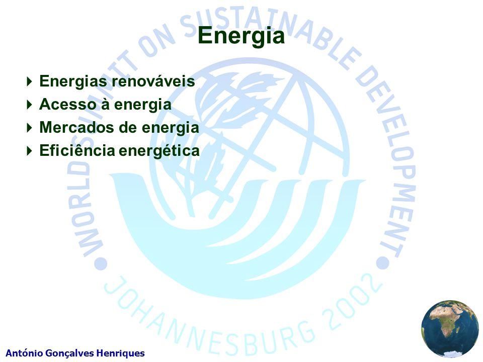 Energia Energias renováveis Acesso à energia Mercados de energia