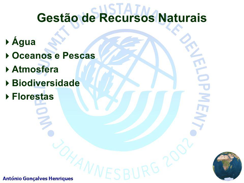Gestão de Recursos Naturais