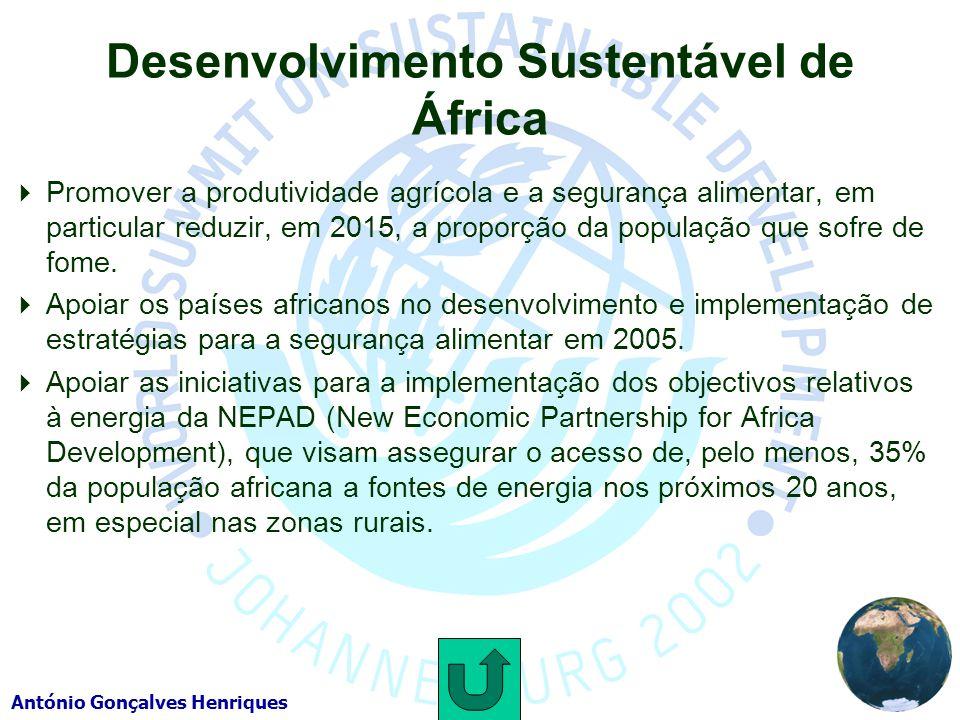 Desenvolvimento Sustentável de África