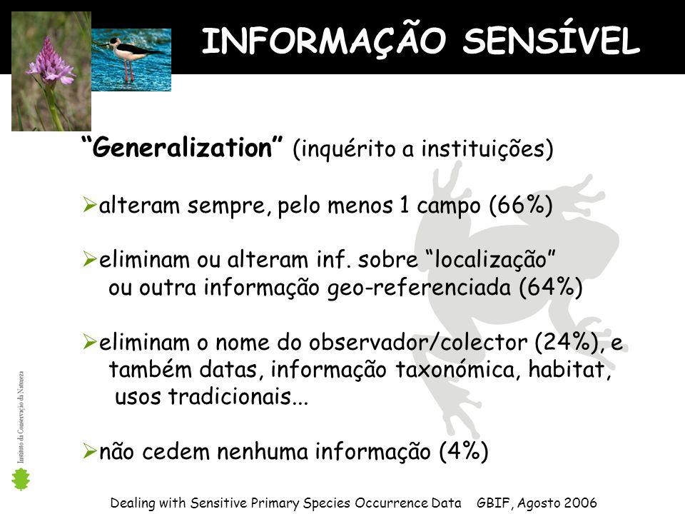 INFORMAÇÃO SENSÍVEL Generalization (inquérito a instituições)