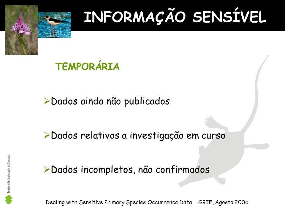 INFORMAÇÃO SENSÍVEL TEMPORÁRIA Dados ainda não publicados