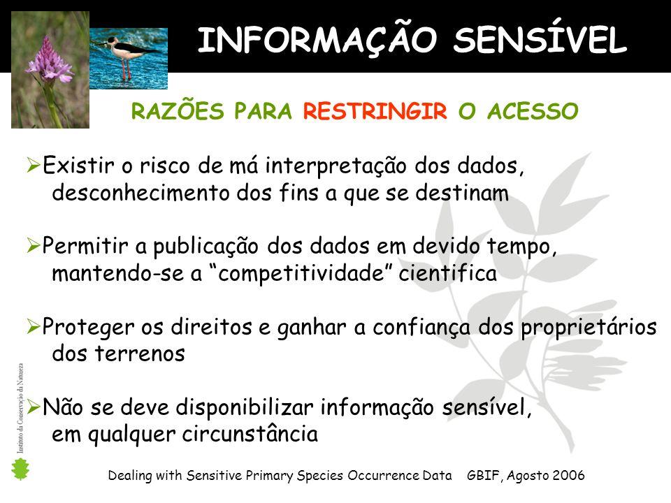 INFORMAÇÃO SENSÍVEL RAZÕES PARA RESTRINGIR O ACESSO