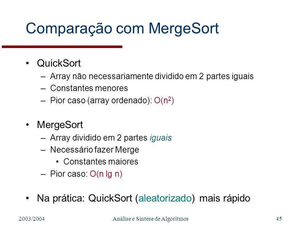 Comparação com MergeSort