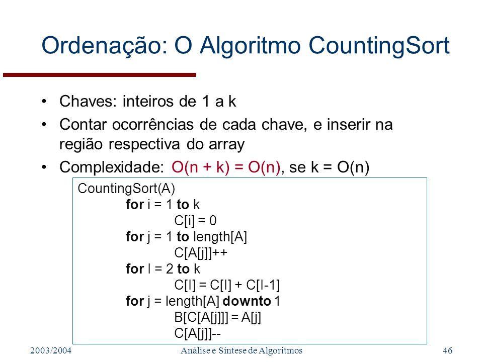 Ordenação: O Algoritmo CountingSort