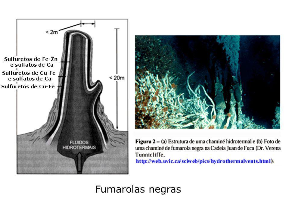 Fumarolas negras Sulfuretos de Fe-Zn e sulfatos de Ca