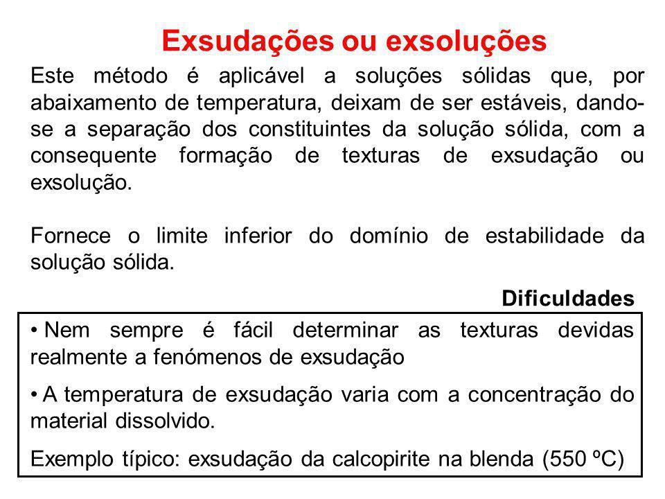 Exsudações ou exsoluções