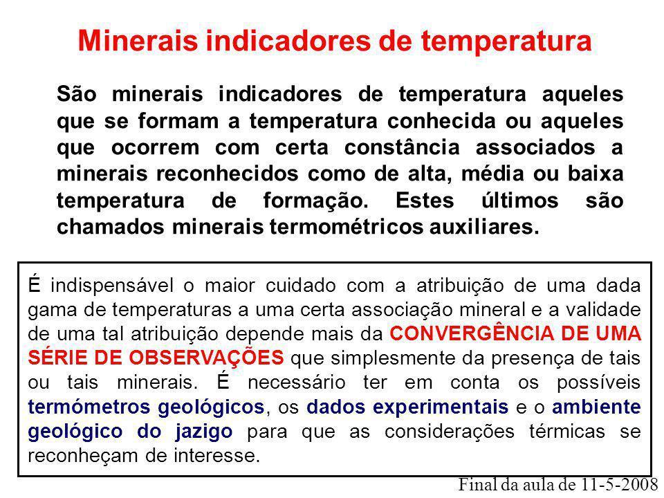 Minerais indicadores de temperatura