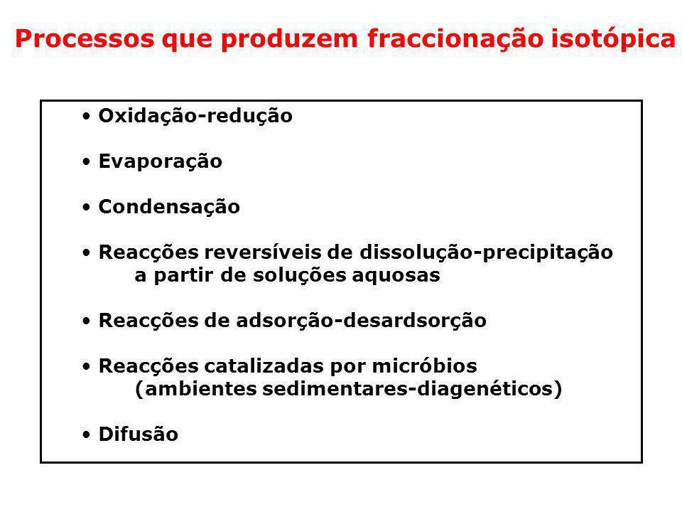 Processos que produzem fraccionação isotópica