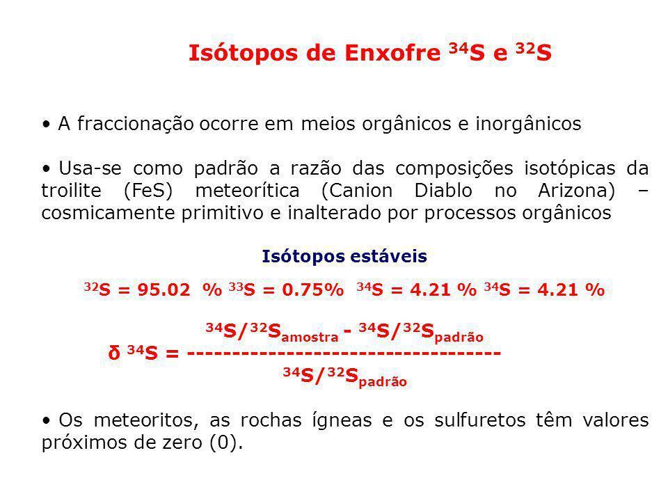 34S/32Samostra - 34S/32Spadrão