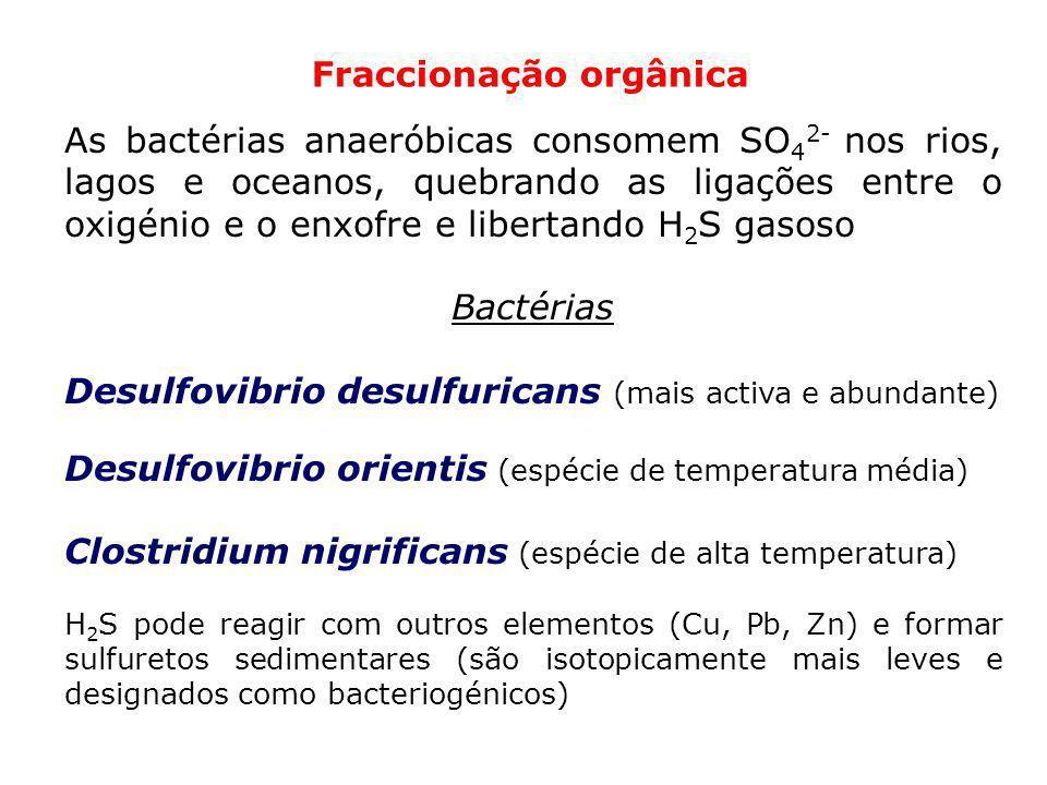 Fraccionação orgânica