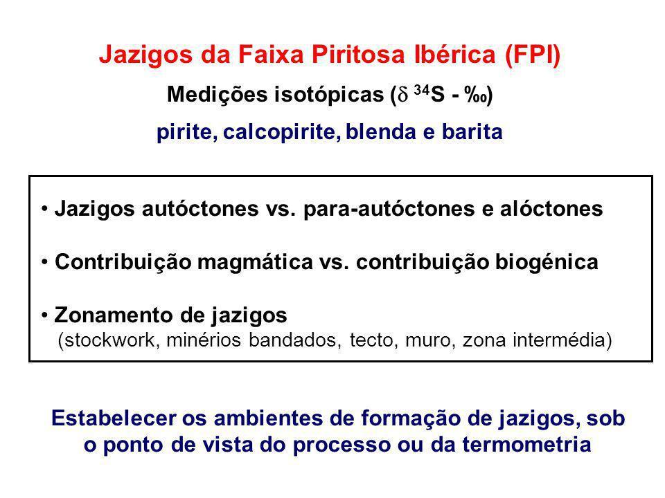 Jazigos da Faixa Piritosa Ibérica (FPI)
