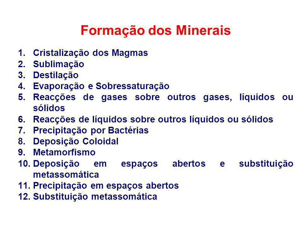 Formação dos Minerais Cristalização dos Magmas Sublimação Destilação