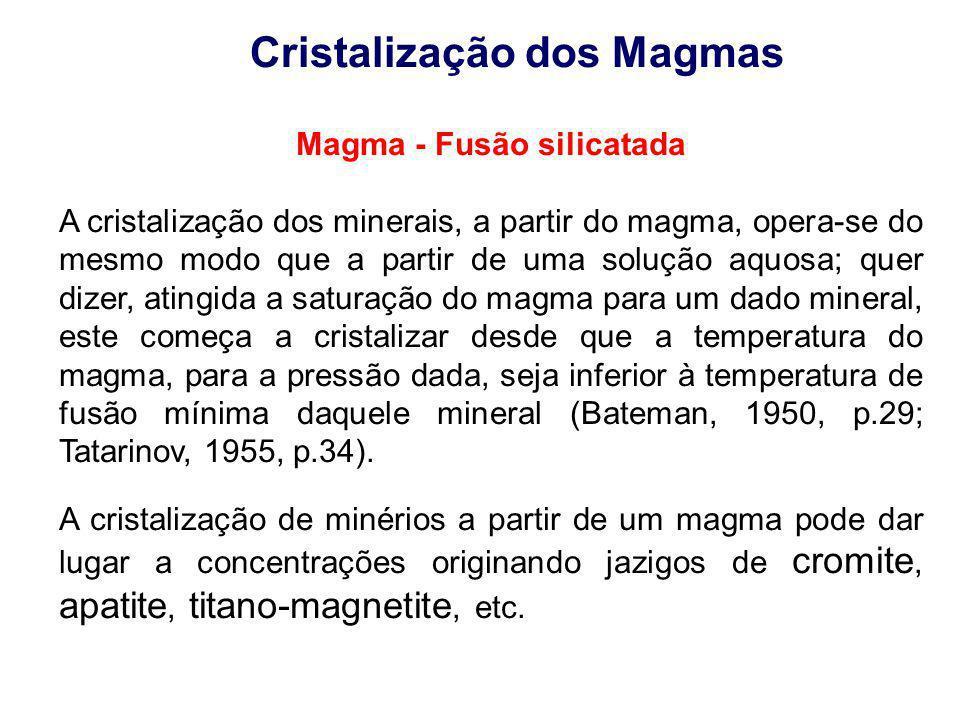 Magma - Fusão silicatada