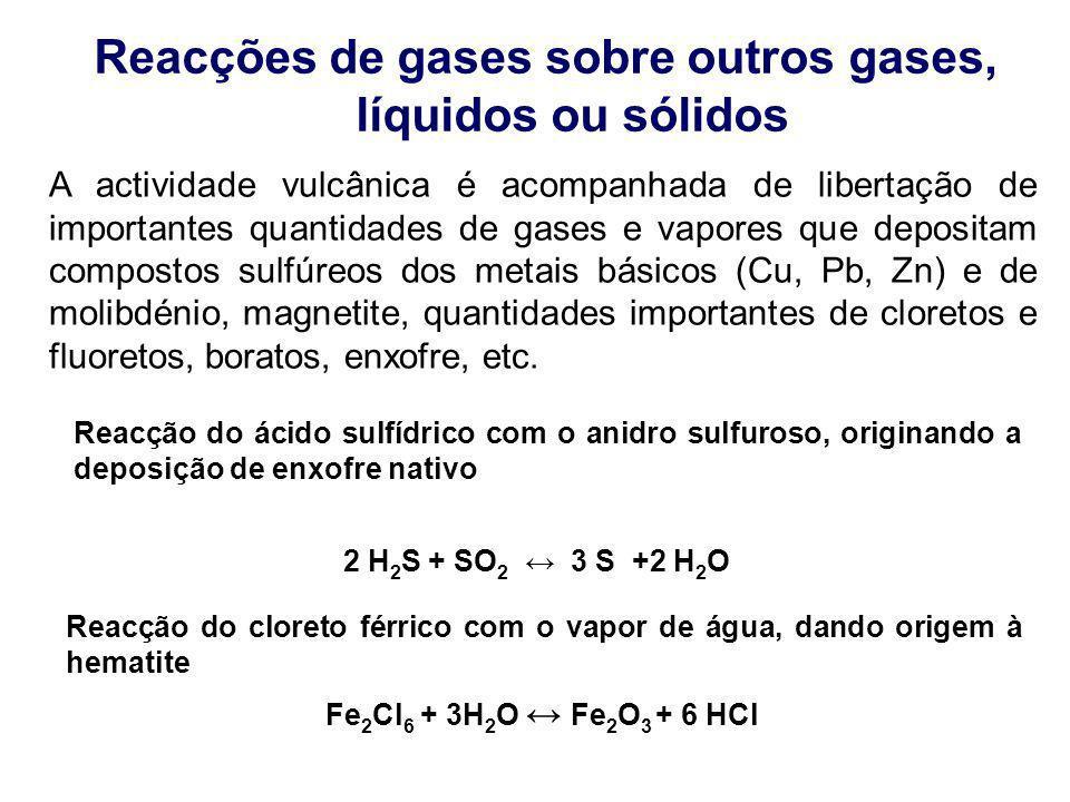 Reacções de gases sobre outros gases, líquidos ou sólidos