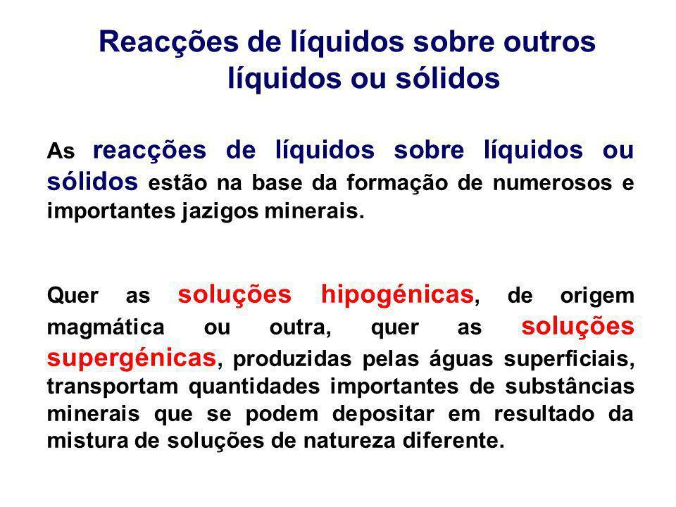 Reacções de líquidos sobre outros líquidos ou sólidos