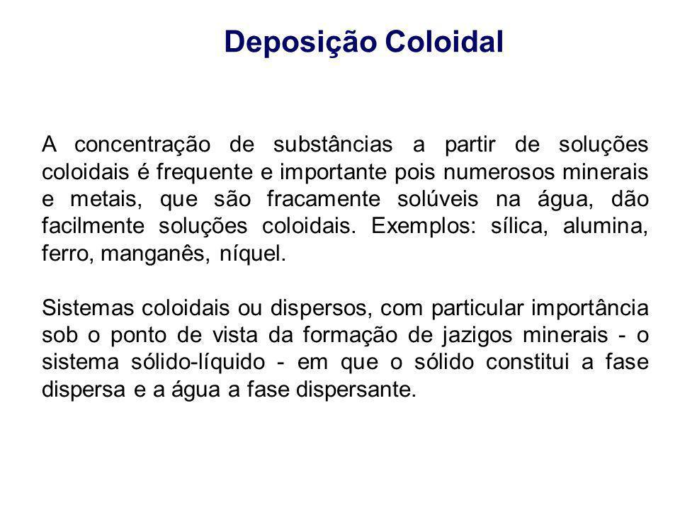 Deposição Coloidal