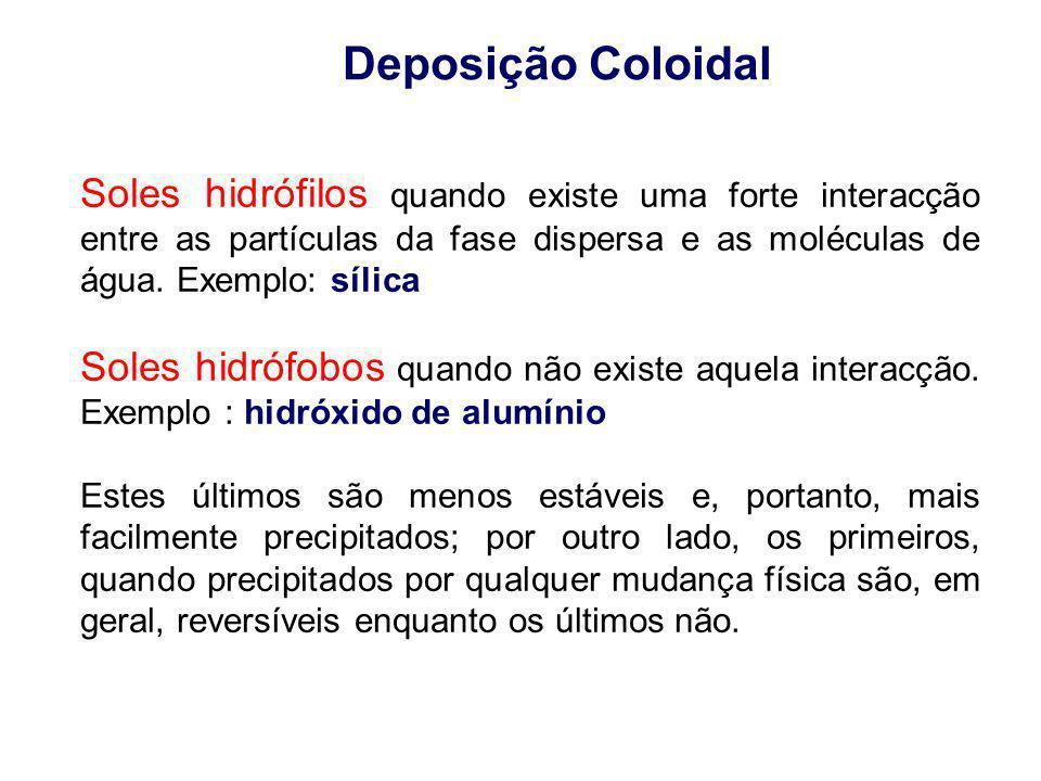 Deposição Coloidal Soles hidrófilos quando existe uma forte interacção entre as partículas da fase dispersa e as moléculas de água. Exemplo: sílica.
