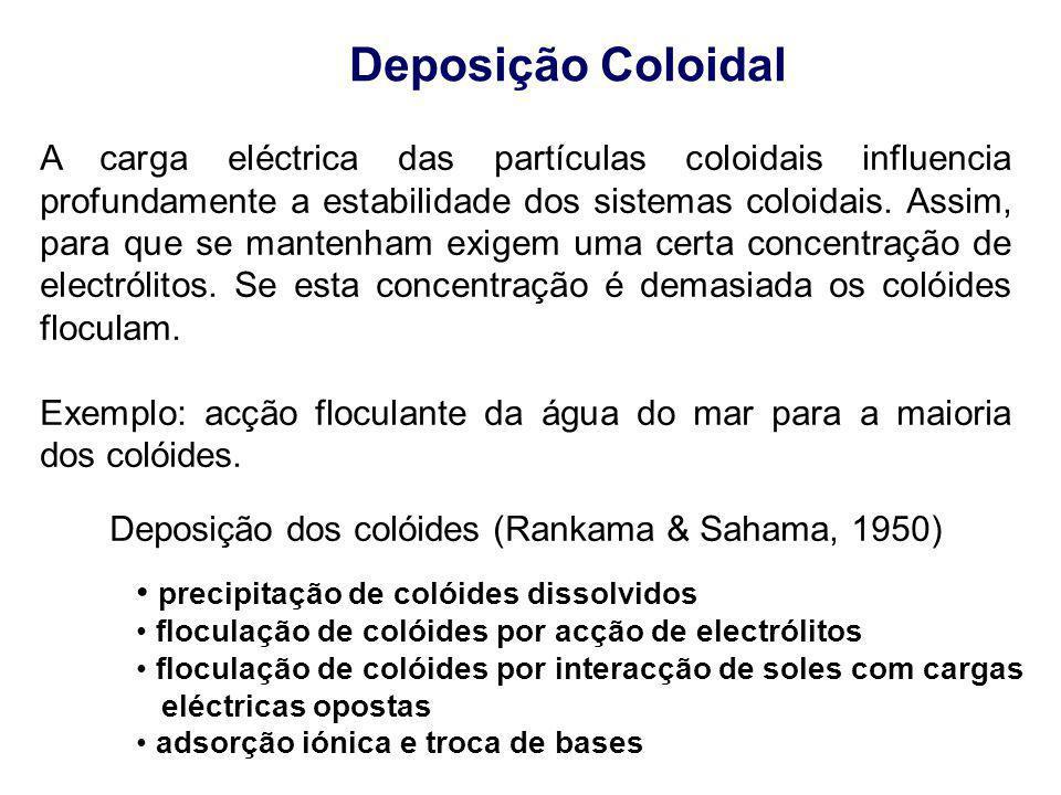 Deposição dos colóides (Rankama & Sahama, 1950)