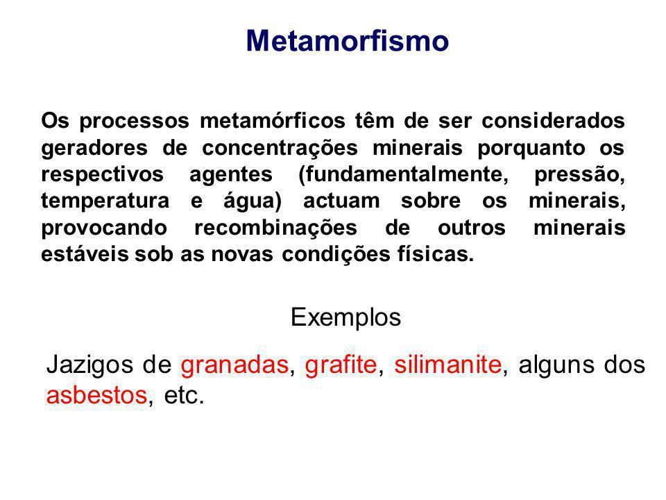 Metamorfismo Exemplos