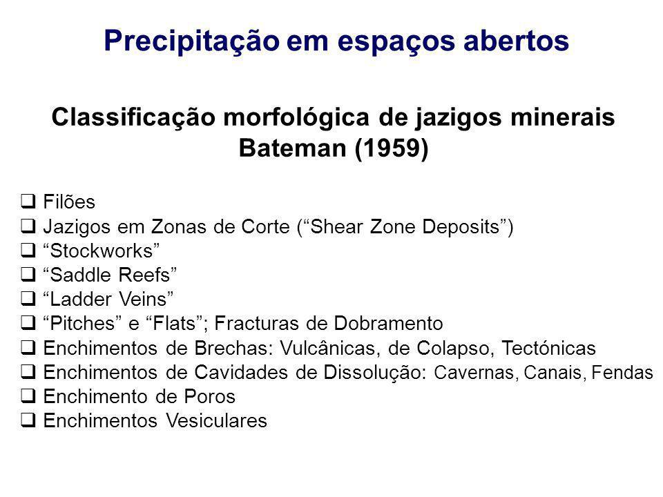 Classificação morfológica de jazigos minerais