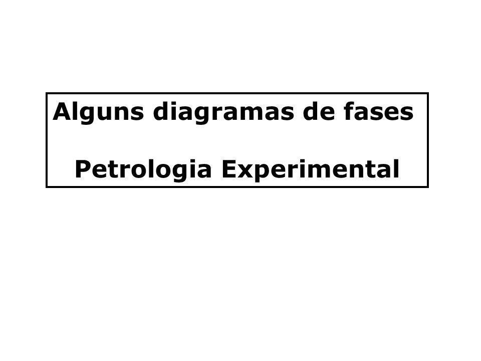 Alguns diagramas de fases Petrologia Experimental