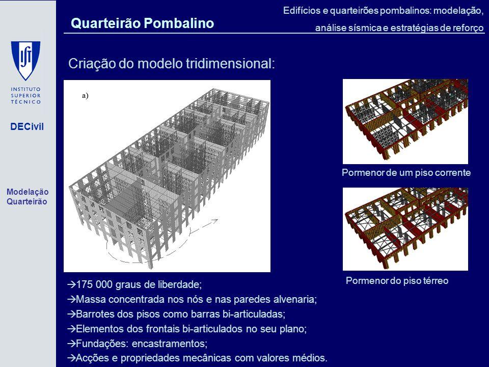Criação do modelo tridimensional: