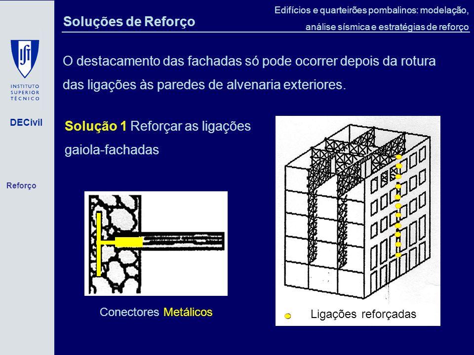 Solução 1 Reforçar as ligações gaiola-fachadas