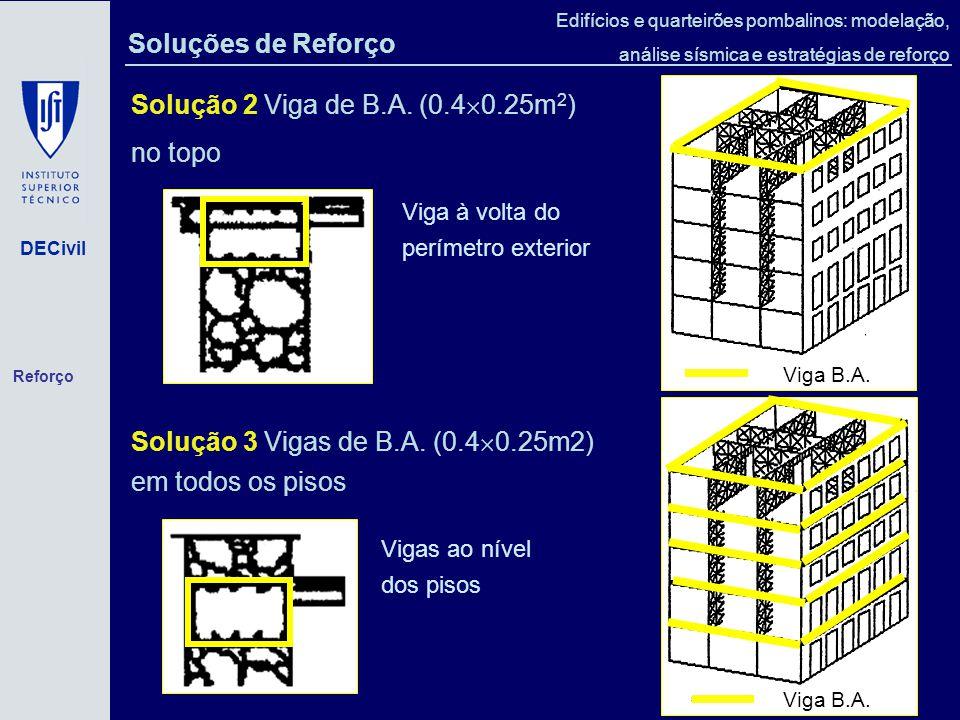 Solução 2 Viga de B.A. (0.40.25m2) no topo