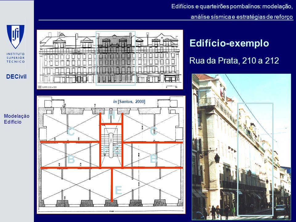 H C B F G E Edifício-exemplo Rua da Prata, 210 a 212