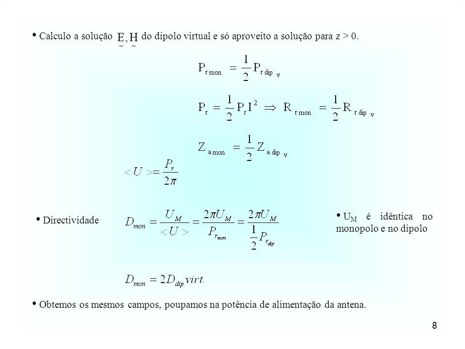 Calculo a solução do dipolo virtual e só aproveito a solução para z > 0.
