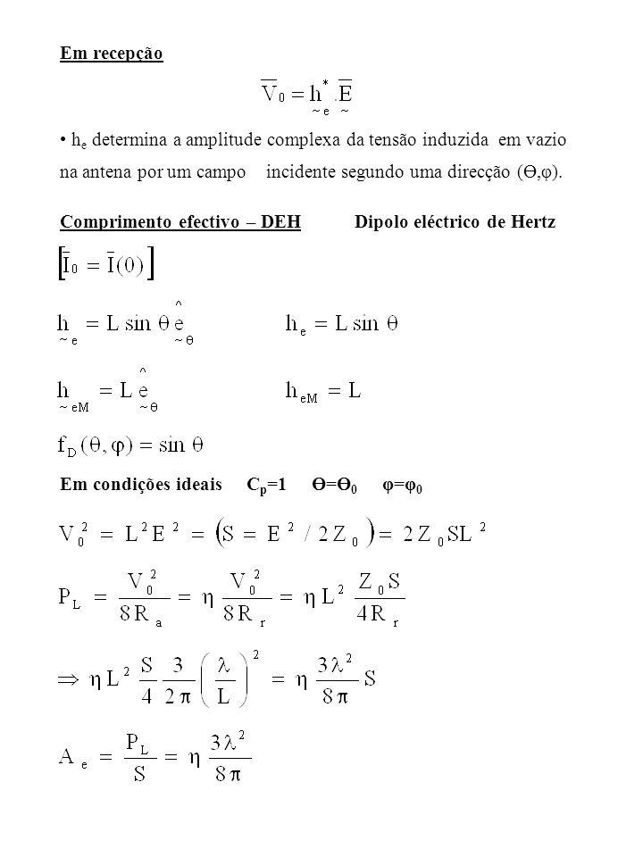 Em recepção he determina a amplitude complexa da tensão induzida em vazio na antena por um campo incidente segundo uma direcção (Ө,φ).