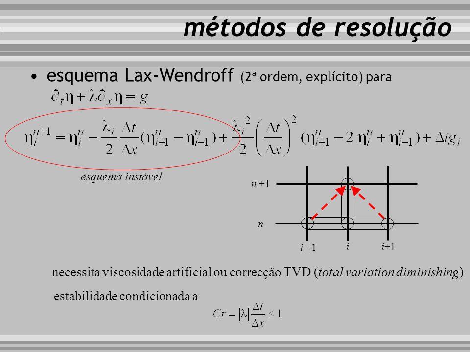métodos de resolução esquema Lax-Wendroff (2ª ordem, explícito) para