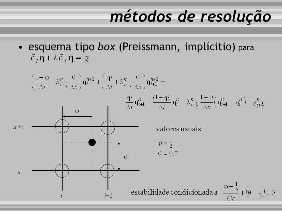 métodos de resolução esquema tipo box (Preissmann, implícitio) para