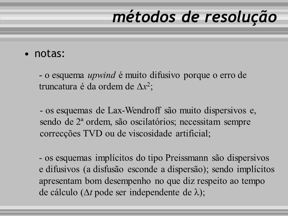 métodos de resolução notas: