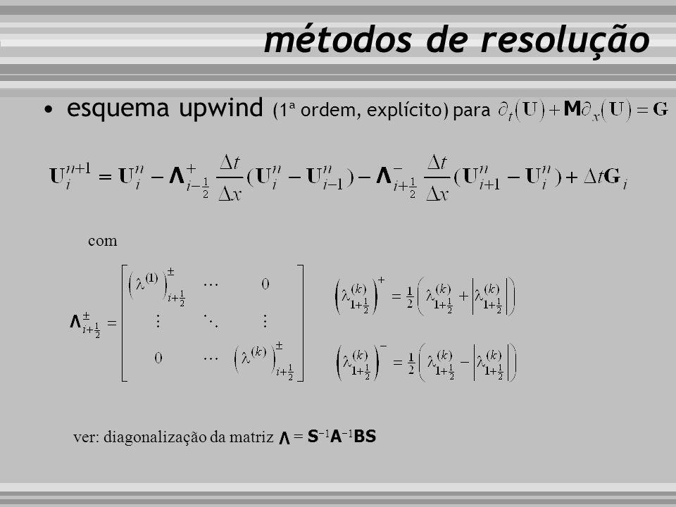 métodos de resolução esquema upwind (1ª ordem, explícito) para com